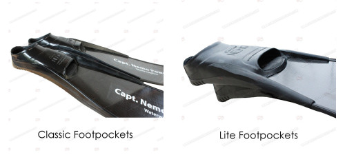 Classic & Lite Power Fins Footpockets